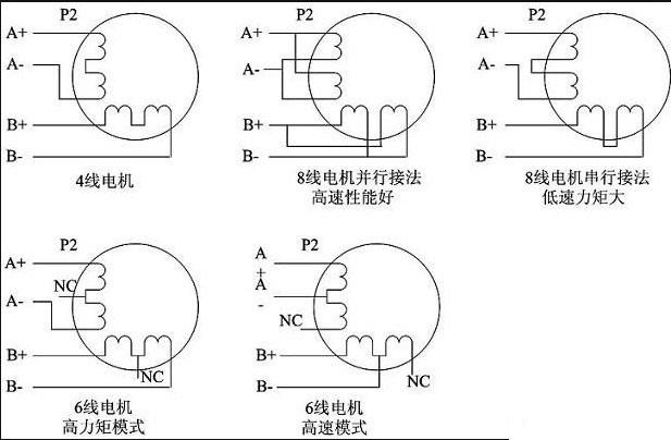 步进电机驱动器的几种接线方法